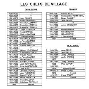 Liste des CDV Chamois et Charleston